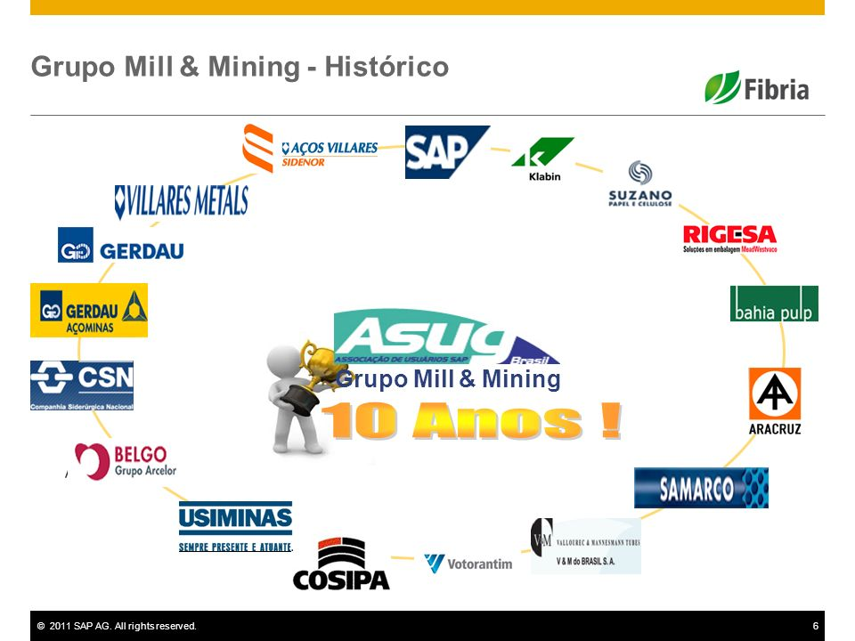 ©2011 SAP AG. All rights reserved.6 Grupo Mill & Mining - Histórico Grupo Mill & Mining