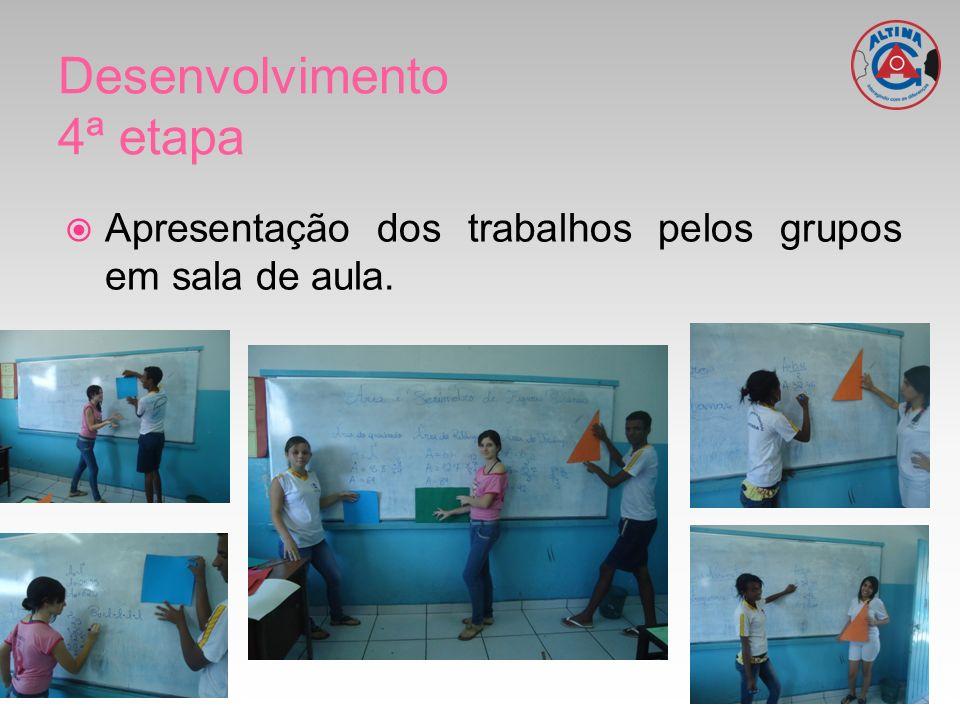 Apresentação dos trabalhos pelos grupos em sala de aula.
