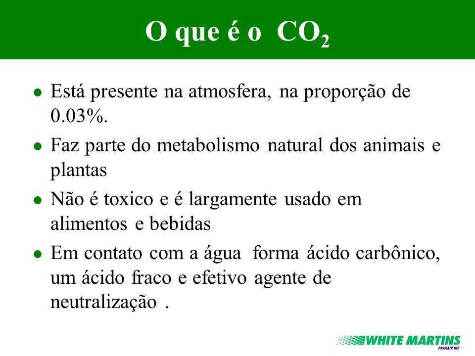 Controle de pH com CO 2 O Processo l Normalmente, o pH elevado de um efluente é devido a alcalinidade causada pela presença de hidróxidos de sódio ou cálcio l Reações químicas do CO 2 : u Alcalinidade devido a Hidróxido de Sódio 2NaOH + CO 2 Na 2 CO 3 + H 2 O Na 2 CO 3 + CO 2 + H 2 O 2NaHCO 3 u Alcalinidade devido a Hidróxido de Cálcio Ca(OH) 2 + CO 2 CaCO 3 + H 2 O CaCO 3 + CO 2 + H 2 O Ca(HCO 3 ) 2