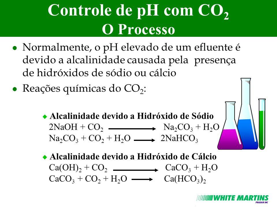 Controle de pH com CO 2 O Processo l Normalmente, o pH elevado de um efluente é devido a alcalinidade causada pela presença de hidróxidos de sódio ou