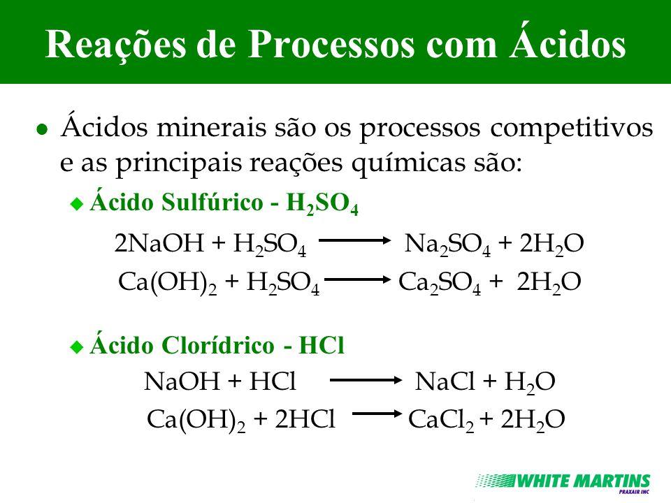 Relação de Consumo: Ácidos/CO2 Elementos Alcalinos *Kg H 2 SO 4 /Kg CO 2 *Kg HCl/Kg CO 2 Hdróxidode Sódio NaOH Hidróxido de Cálcio Ca(OH) 2 Teórico Prático Teórico Prático 1.16 1.13 1.4 1.3 2.5 3.2 3.0 Notas: 1) * Concentração H 2 SO 4 - 98% ; HCl - 33% 2) pH final= 8.3 A relação de consumo prático leva em conta que : l O processo CO 2 permite maior estabilidade do pH sendo possível ter um pH final de 8.5 ou maior.