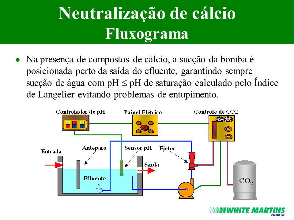 Neutralização de cálcio Fluxograma l Na presença de compostos de cálcio, a sucção da bomba é posicionada perto da saída do efluente, garantindo sempre