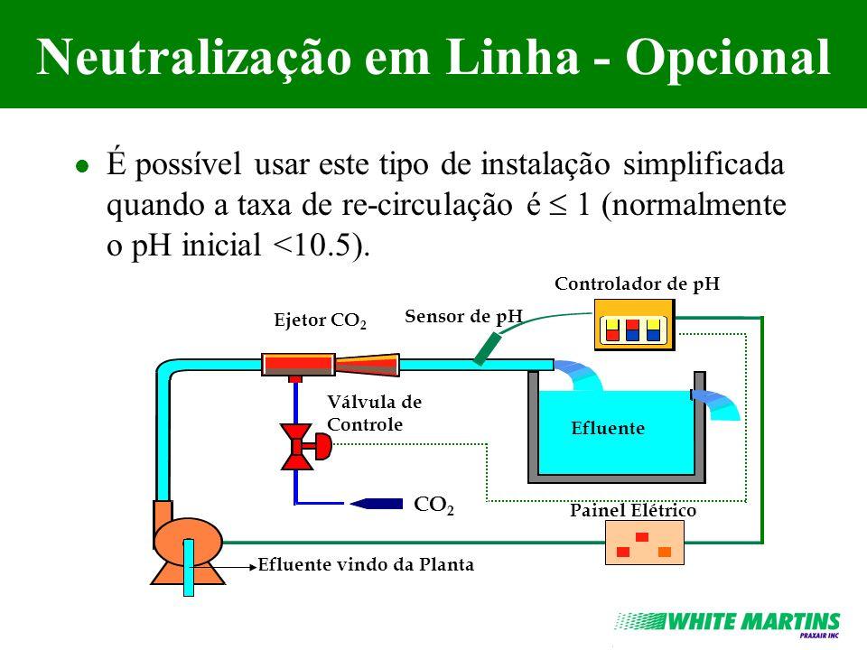 Neutralização em Linha - Opcional l É possível usar este tipo de instalação simplificada quando a taxa de re-circulação é 1 (normalmente o pH inicial