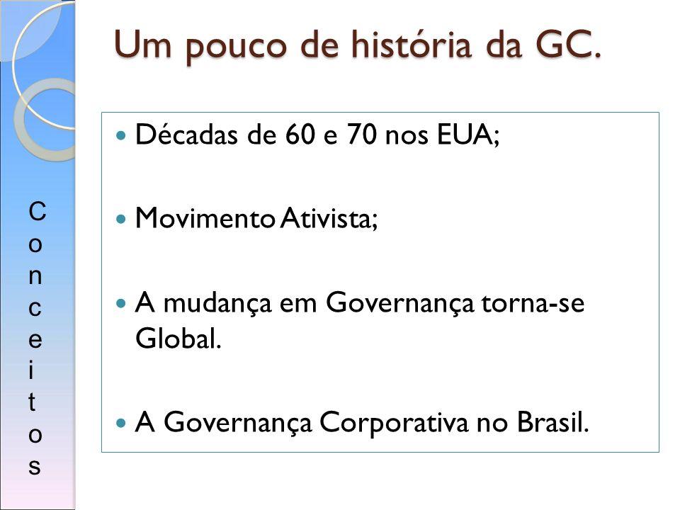 Um pouco de história da GC. Décadas de 60 e 70 nos EUA; Movimento Ativista; A mudança em Governança torna-se Global. A Governança Corporativa no Brasi