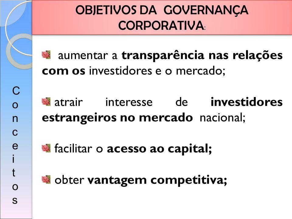 OBJETIVOS DA GOVERNANÇA CORPORATIVA : aumentar a transparência nas relações com os investidores e o mercado; atrair interesse de investidores estrange