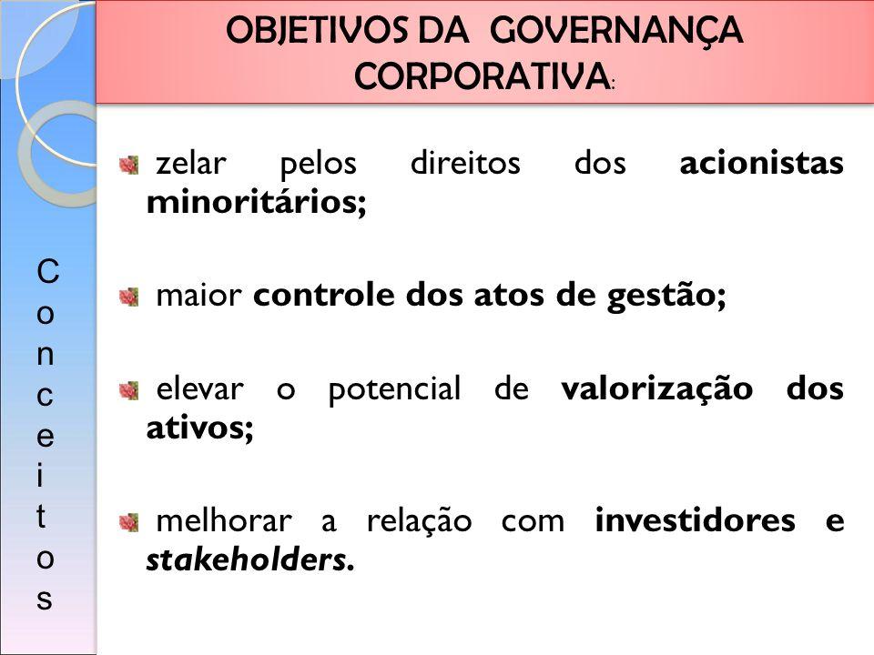 zelar pelos direitos dos acionistas minoritários; maior controle dos atos de gestão; elevar o potencial de valorização dos ativos; melhorar a relação