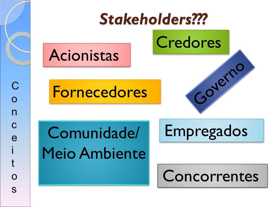 Stakeholders??? Comunidade/ Meio Ambiente Acionistas Fornecedores Credores Governo Empregados Concorrentes ConceitosConceitos