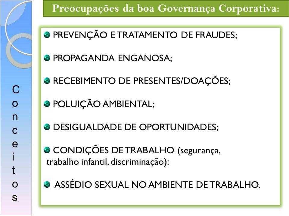 Preocupações da boa Governança Corporativa: PREVENÇÃO E TRATAMENTO DE FRAUDES; PROPAGANDA ENGANOSA; RECEBIMENTO DE PRESENTES/DOAÇÕES; POLUIÇÃO AMBIENT