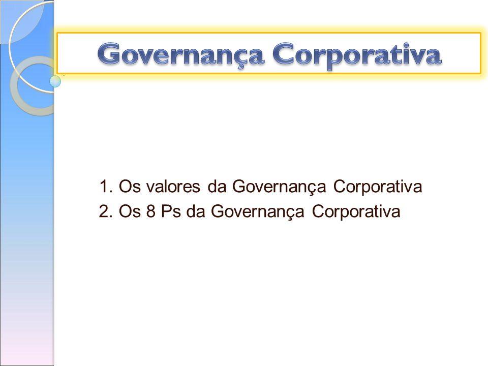 1. Os valores da Governança Corporativa 2. Os 8 Ps da Governança Corporativa