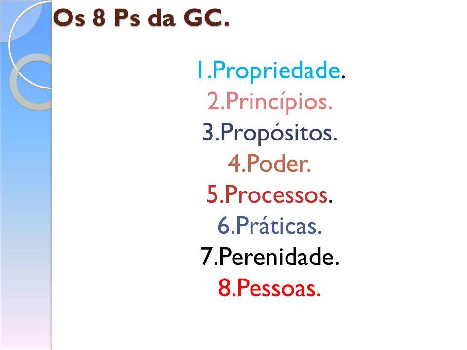 Os 8 Ps da GC. 1.Propriedade. 2.Princípios. 3.Propósitos. 4.Poder. 5.Processos. 6.Práticas. 7.Perenidade. 8.Pessoas.
