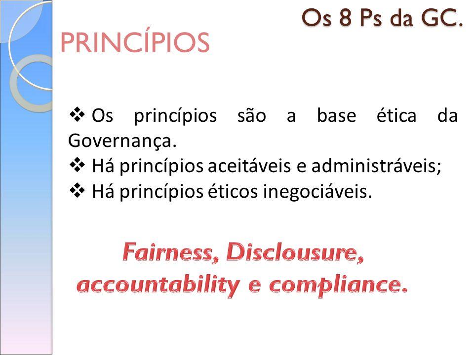 Os 8 Ps da GC. Os princípios são a base ética da Governança. Há princípios aceitáveis e administráveis; Há princípios éticos inegociáveis. PRINCÍPIOS