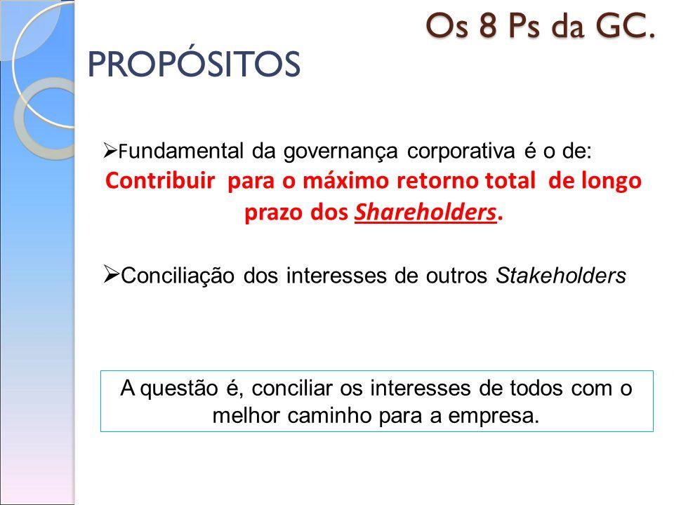 Os 8 Ps da GC. PROPÓSITOS F undamental da governança corporativa é o de: Contribuir para o máximo retorno total de longo prazo dos Shareholders. Conci