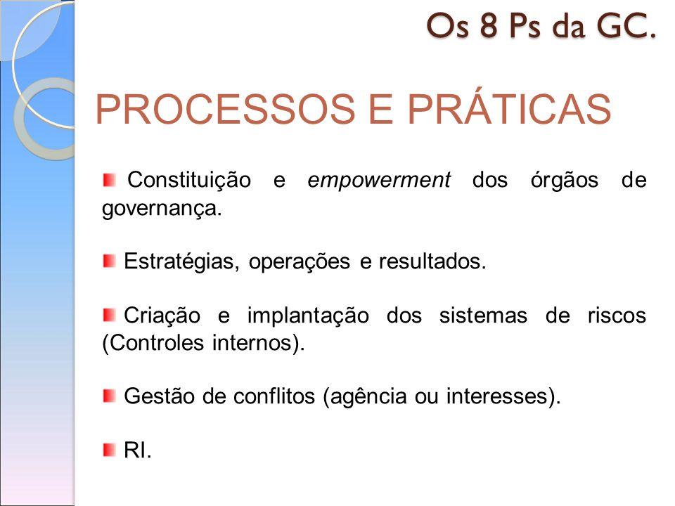 PROCESSOS E PRÁTICAS Os 8 Ps da GC. Constituição e empowerment dos órgãos de governança. Estratégias, operações e resultados. Criação e implantação do