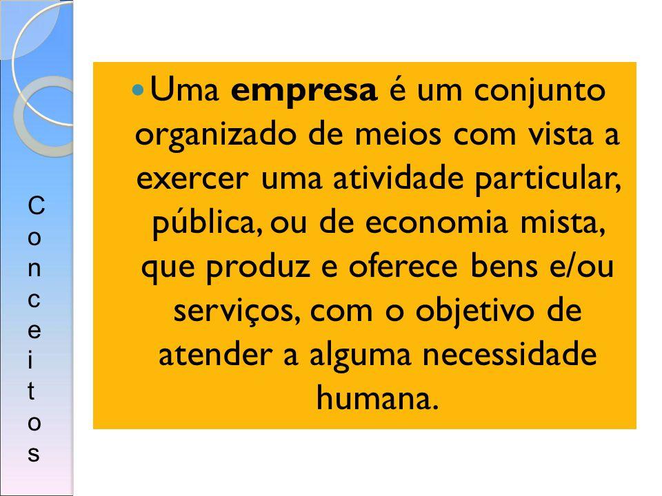 Clientes Produtos & serviços Concorrentes Mercado de ações Fornecedores ConceitosConceitos