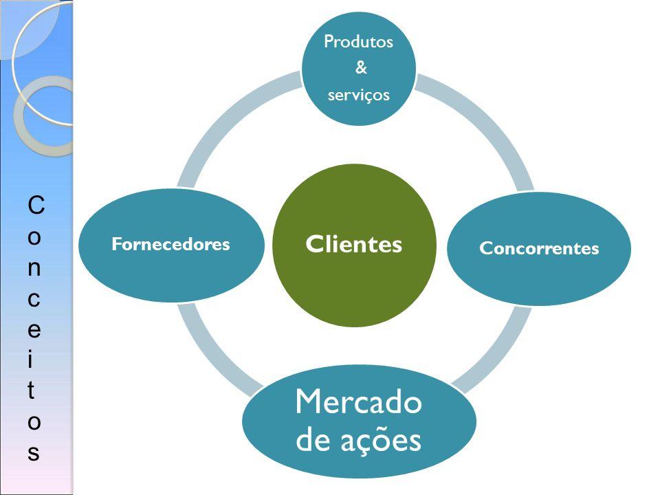 Preocupações da boa Governança Corporativa: PREVENÇÃO E TRATAMENTO DE FRAUDES; PROPAGANDA ENGANOSA; RECEBIMENTO DE PRESENTES/DOAÇÕES; POLUIÇÃO AMBIENTAL; DESIGUALDADE DE OPORTUNIDADES; CONDIÇÕES DE TRABALHO (segurança, trabalho infantil, discriminação); ASSÉDIO SEXUAL NO AMBIENTE DE TRABALHO.