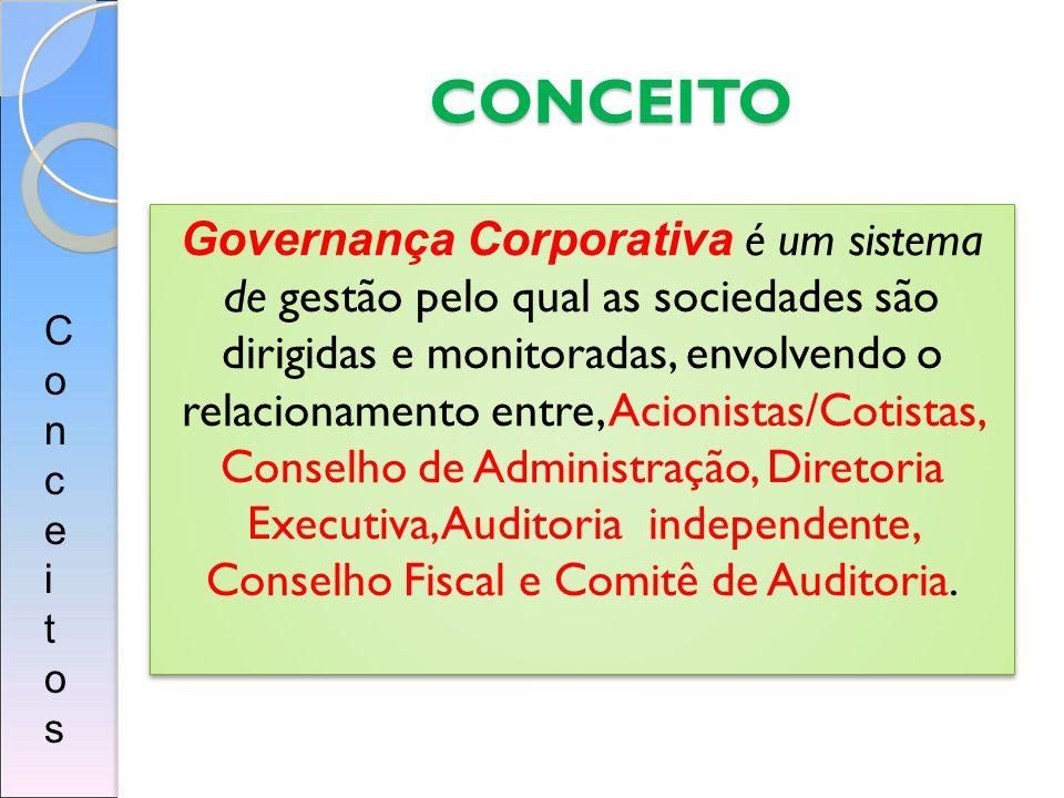 CONCEITO Governança Corporativa é um sistema de gestão pelo qual as sociedades são dirigidas e monitoradas, envolvendo o relacionamento entre, Acionis