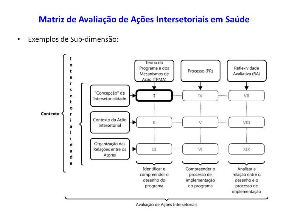 Exemplos de Sub-dimensão: Matriz de Avaliação de Ações Intersetoriais em Saúde