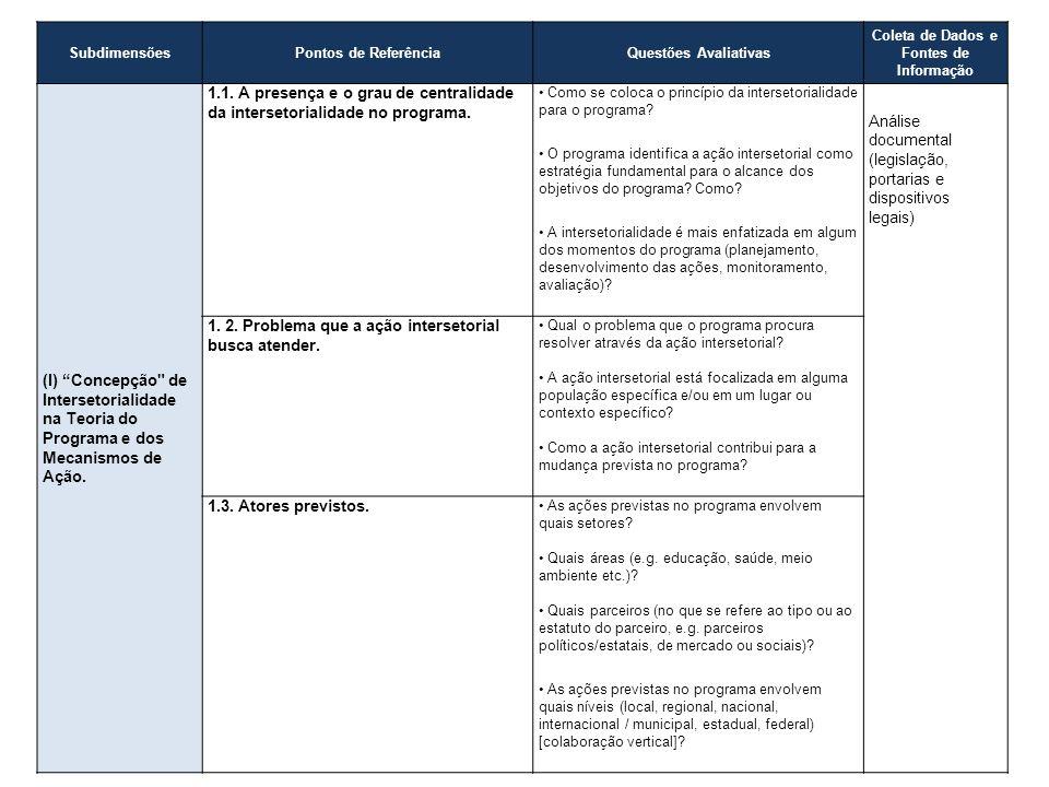 SubdimensõesPontos de ReferênciaQuestões Avaliativas Coleta de Dados e Fontes de Informação (I) Concepção