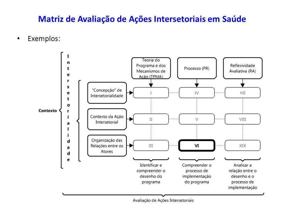 Exemplos: Matriz de Avaliação de Ações Intersetoriais em Saúde