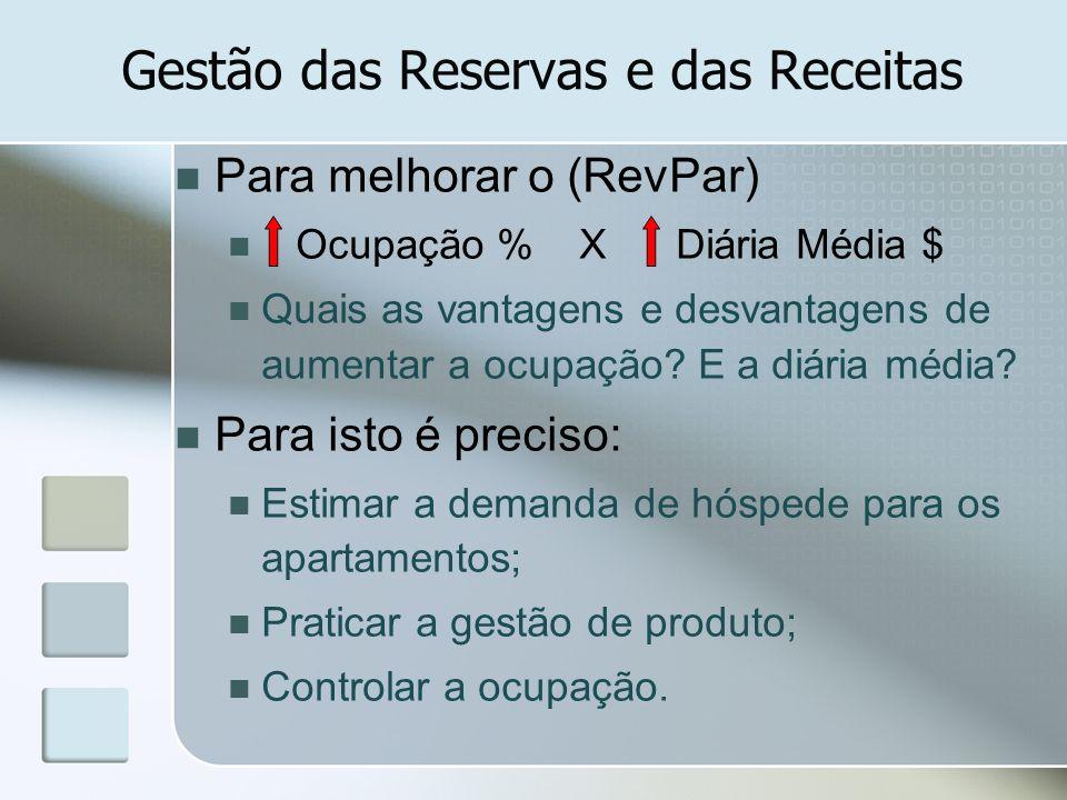 Gestão das Reservas e das Receitas Para melhorar o (RevPar) Ocupação % X Diária Média $ Quais as vantagens e desvantagens de aumentar a ocupação? E a