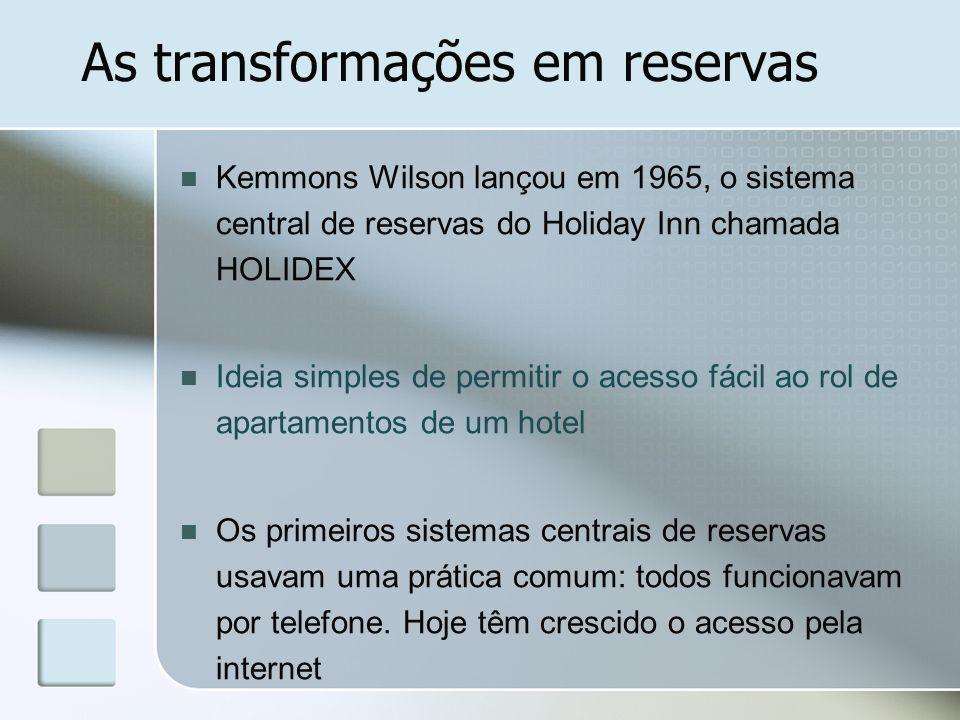 As transformações em reservas Kemmons Wilson lançou em 1965, o sistema central de reservas do Holiday Inn chamada HOLIDEX Ideia simples de permitir o