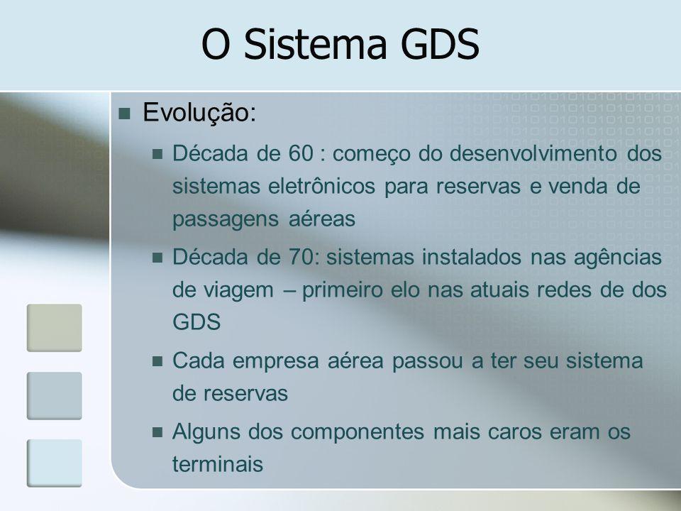 O Sistema GDS Evolução: Década de 60 : começo do desenvolvimento dos sistemas eletrônicos para reservas e venda de passagens aéreas Década de 70: sist