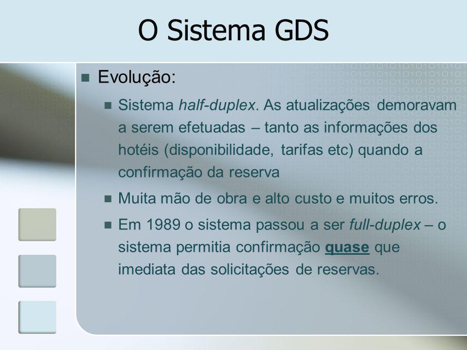 O Sistema GDS Evolução: Sistema half-duplex. As atualizações demoravam a serem efetuadas – tanto as informações dos hotéis (disponibilidade, tarifas e