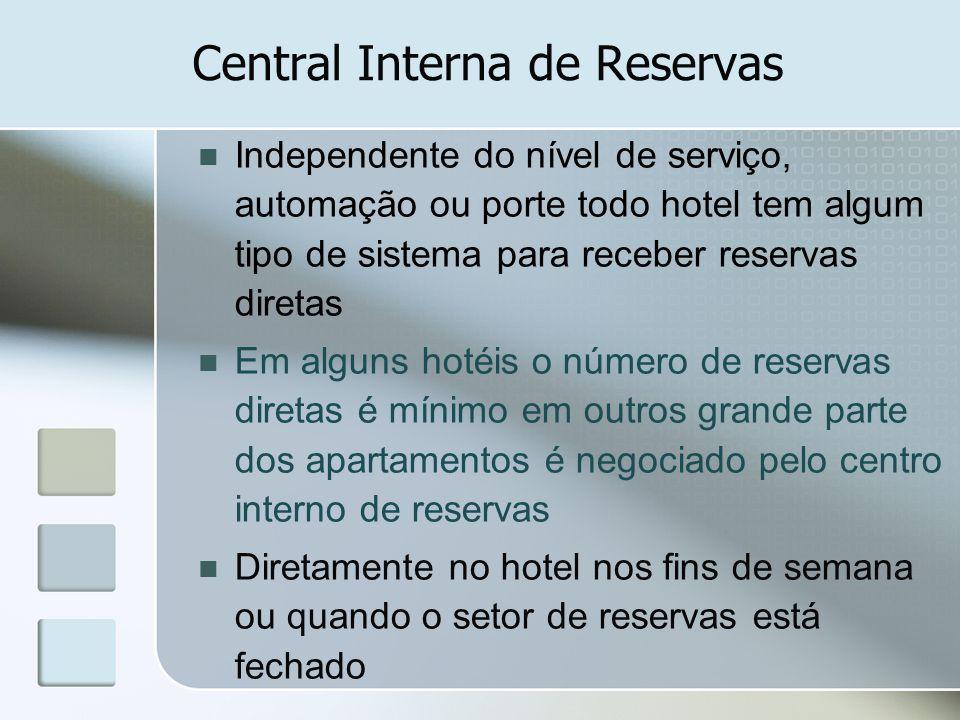 Outras formas de reservas Internet: disponibilizar sites próprios ou através de empresas de reservas on-line como a www.booking.com Representantes comerciais; CD-ROM