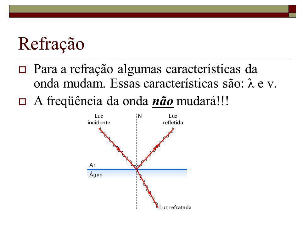 Refração Para a refração algumas características da onda mudam. Essas características são: λ e v. A freqüência da onda não mudará!!!