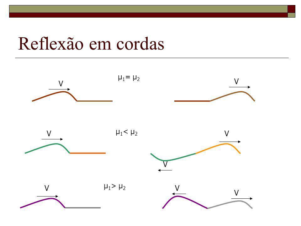 Reflexão em cordas V μ 1 = μ 2 V μ 1 < μ 2 V V V μ 1 > μ 2 VV V
