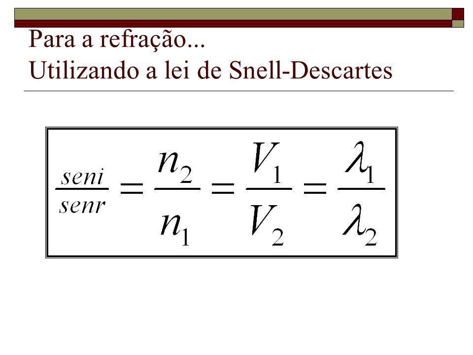 Para a refração... Utilizando a lei de Snell-Descartes