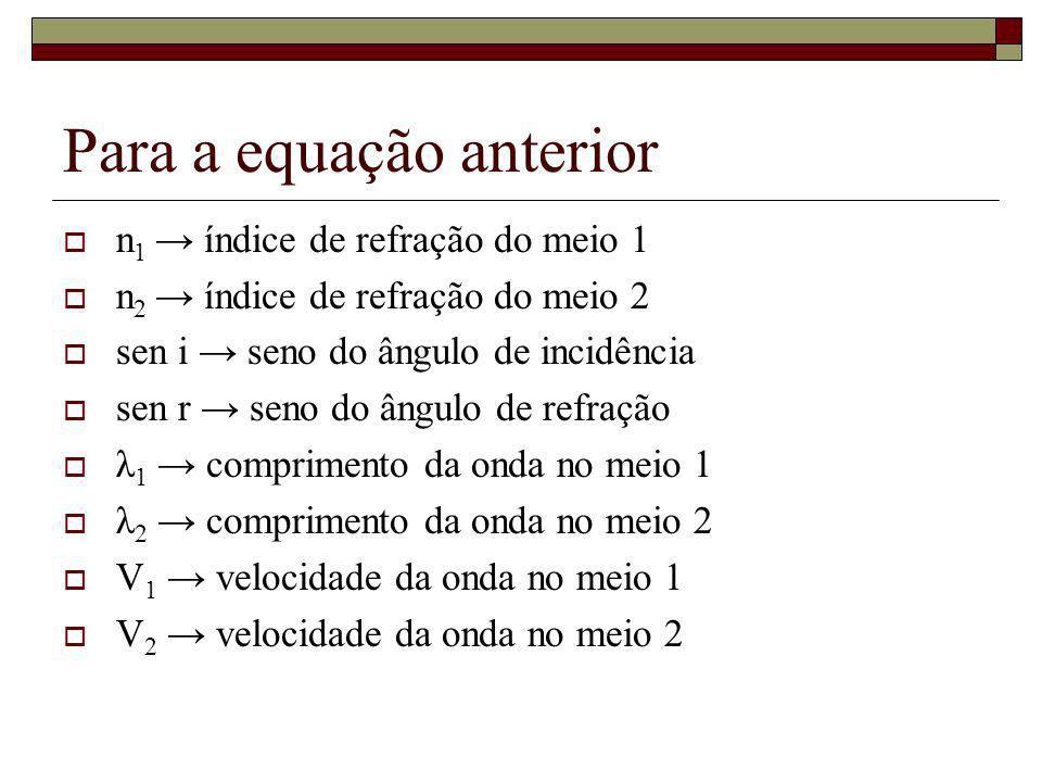Para a equação anterior n 1 índice de refração do meio 1 n 2 índice de refração do meio 2 sen i seno do ângulo de incidência sen r seno do ângulo de r