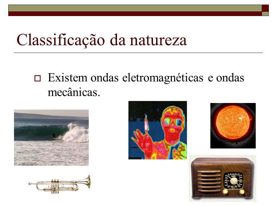 Classificação da natureza Existem ondas eletromagnéticas e ondas mecânicas.