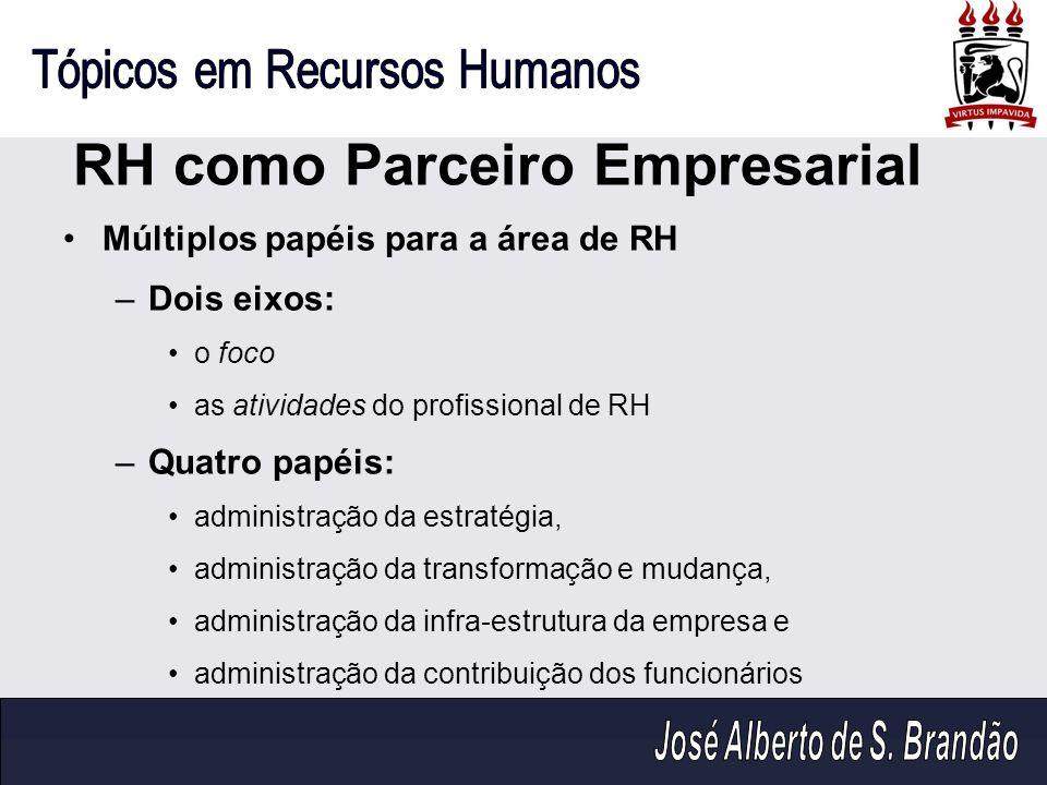 RH como Parceiro Empresarial Múltiplos papéis para a área de RH –Dois eixos: o foco as atividades do profissional de RH –Quatro papéis: administração