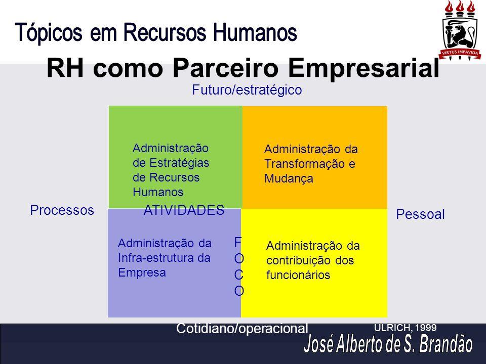RH como Parceiro Empresarial ATIVIDADES Pessoal Futuro/estratégico Cotidiano/operacional FOCOFOCO Administração da Transformação e Mudança Administraç