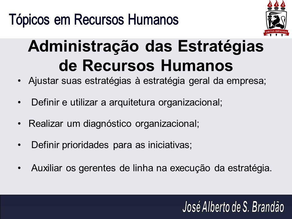 Administração das Estratégias de Recursos Humanos Ajustar suas estratégias à estratégia geral da empresa; Definir e utilizar a arquitetura organizacio