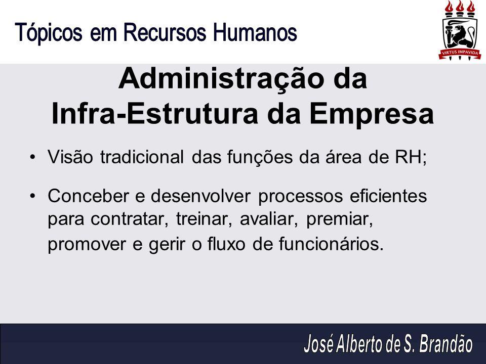 Administração da Infra-Estrutura da Empresa Visão tradicional das funções da área de RH; Conceber e desenvolver processos eficientes para contratar, t