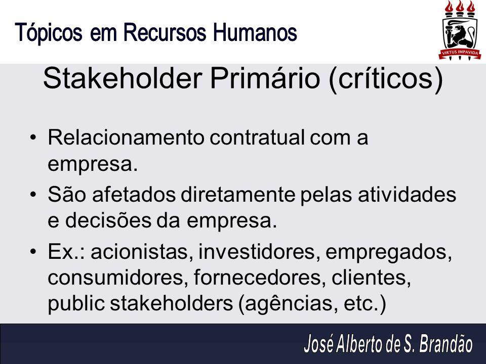 Stakeholder Primário (críticos) Relacionamento contratual com a empresa. São afetados diretamente pelas atividades e decisões da empresa. Ex.: acionis