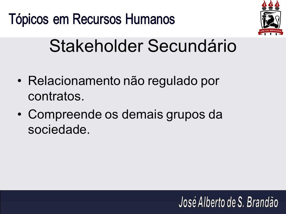 Stakeholder Secundário Relacionamento não regulado por contratos. Compreende os demais grupos da sociedade.