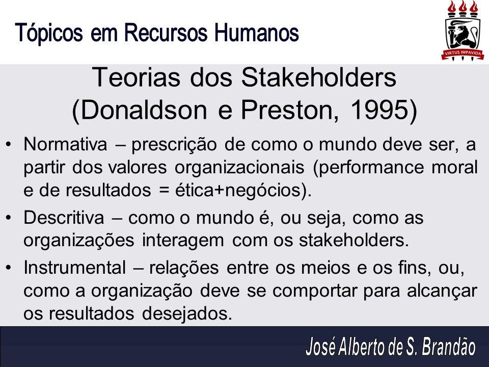 Teorias dos Stakeholders (Donaldson e Preston, 1995) Normativa – prescrição de como o mundo deve ser, a partir dos valores organizacionais (performanc