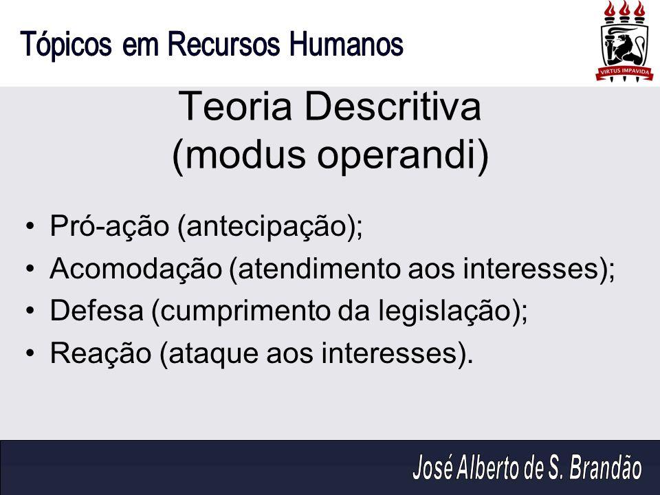 Teoria Descritiva (modus operandi) Pró-ação (antecipação); Acomodação (atendimento aos interesses); Defesa (cumprimento da legislação); Reação (ataque