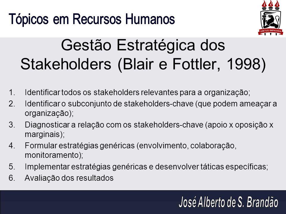 Gestão Estratégica dos Stakeholders (Blair e Fottler, 1998) 1.Identificar todos os stakeholders relevantes para a organização; 2.Identificar o subconj