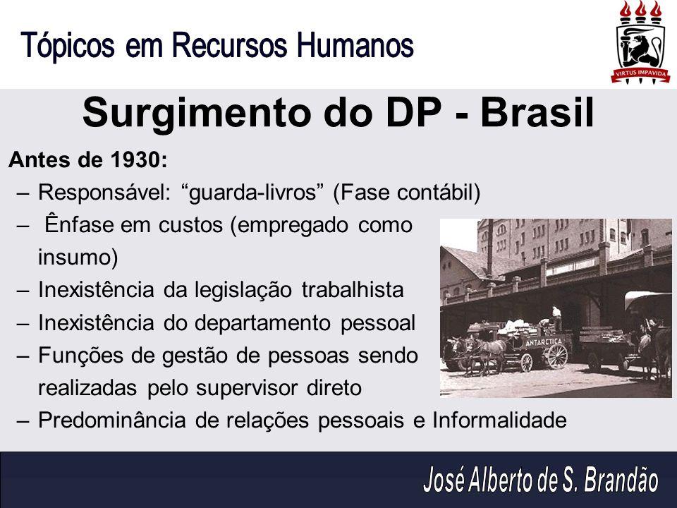 Surgimento do DP - Brasil Antes de 1930: –Responsável: guarda-livros (Fase contábil) – Ênfase em custos (empregado como insumo) –Inexistência da legis