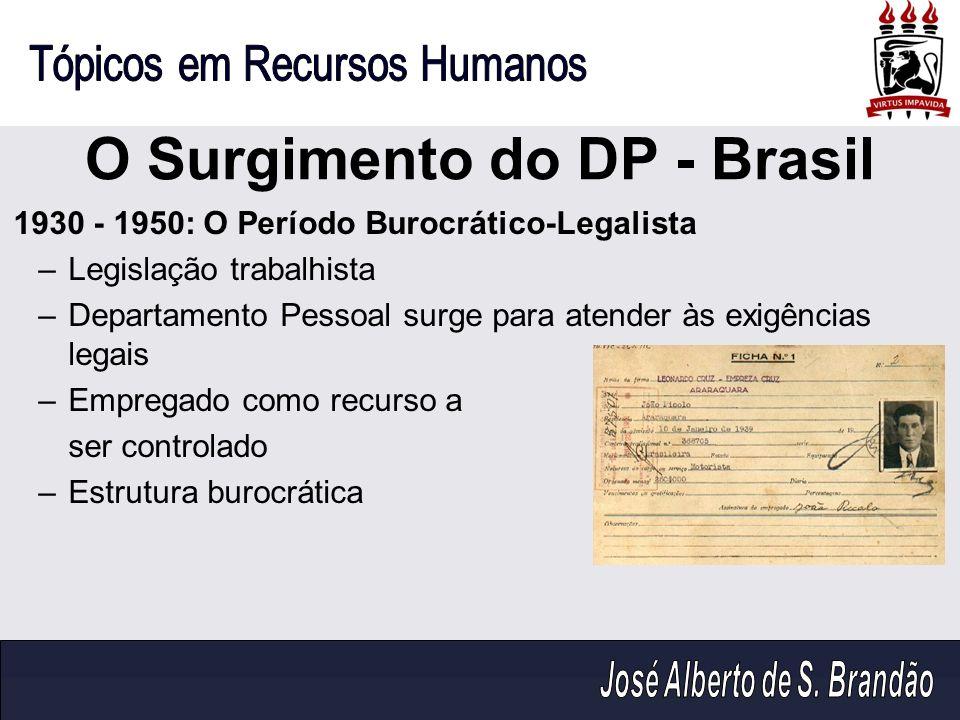 O Surgimento do DP - Brasil 1930 - 1950: O Período Burocrático-Legalista –Legislação trabalhista –Departamento Pessoal surge para atender às exigência
