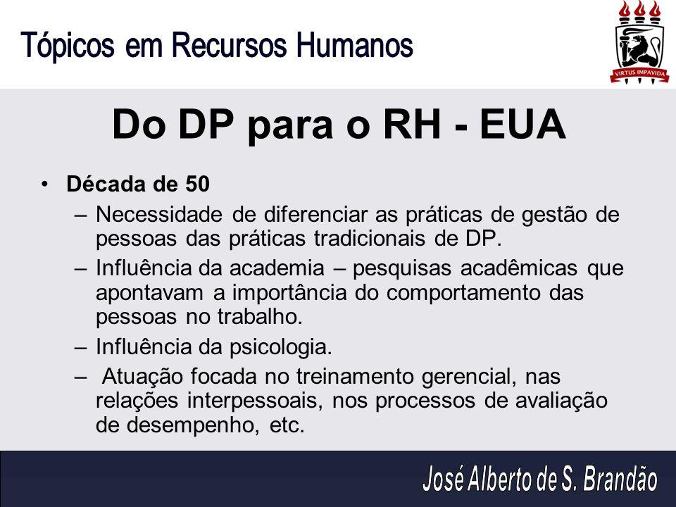 Do DP para o RH - EUA Década de 50 –Necessidade de diferenciar as práticas de gestão de pessoas das práticas tradicionais de DP. –Influência da academ