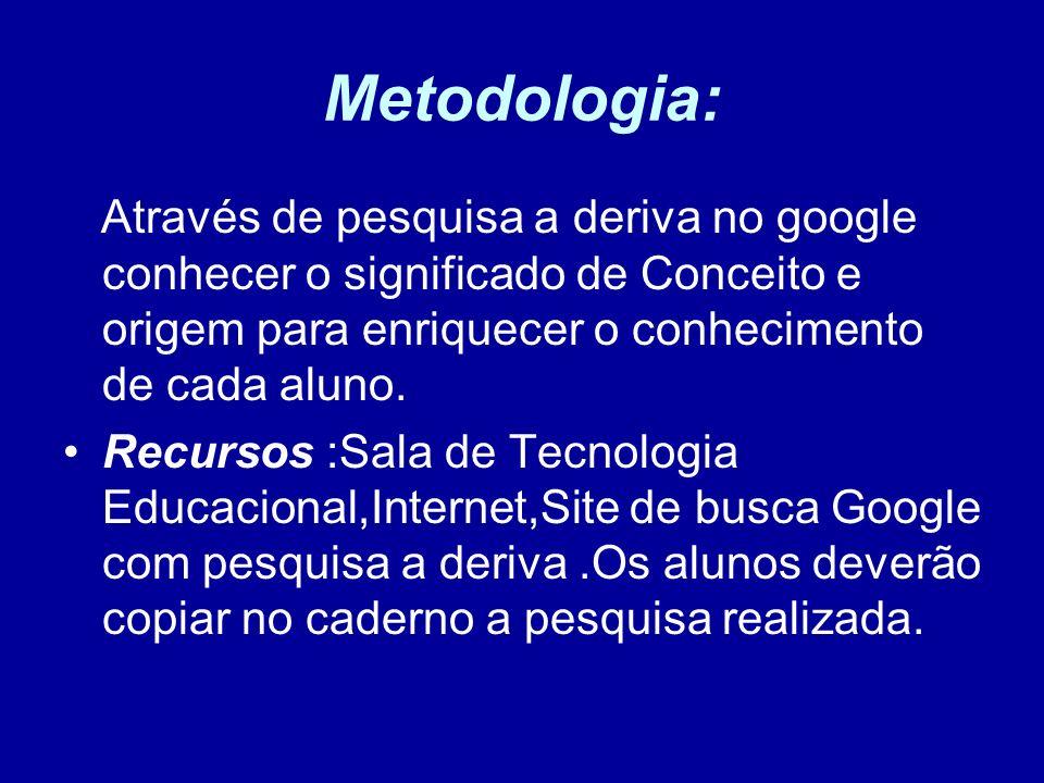 Metodologia: Através de pesquisa a deriva no google conhecer o significado de Conceito e origem para enriquecer o conhecimento de cada aluno. Recursos