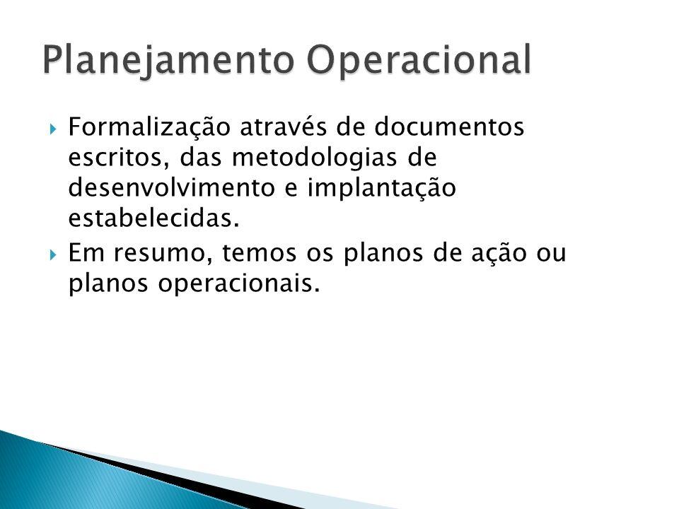 Formalização através de documentos escritos, das metodologias de desenvolvimento e implantação estabelecidas. Em resumo, temos os planos de ação ou pl