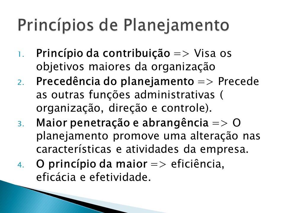 1. Princípio da contribuição => Visa os objetivos maiores da organização 2. Precedência do planejamento => Precede as outras funções administrativas (