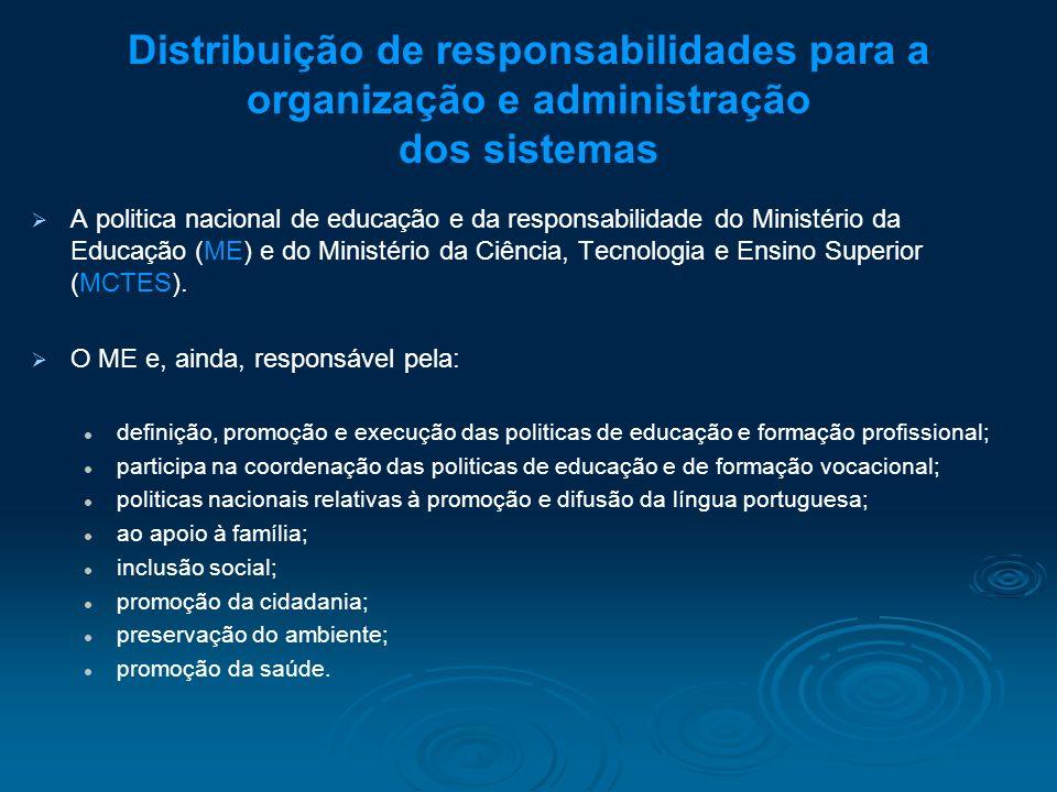 Distribuição de responsabilidades para a organização e administração dos sistemas A politica nacional de educação e da responsabilidade do Ministério