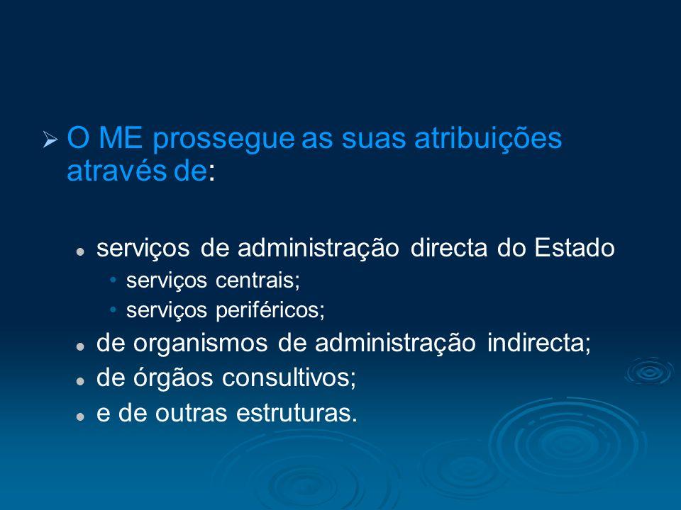 O ME prossegue as suas atribuições através de: serviços de administração directa do Estado serviços centrais; serviços periféricos; de organismos de a